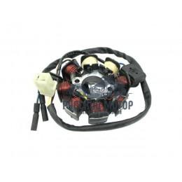 Статор генератора 139QMB 50cc 8 катушек (2 индукционные катушки) SEE