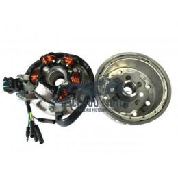 Магнето(статор+ротор генератора) YX150 (2 катушки)