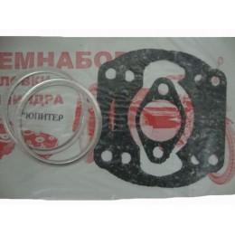 Набор прокладок мотоцикла ИЖ Юпитер (ремнабор) малый